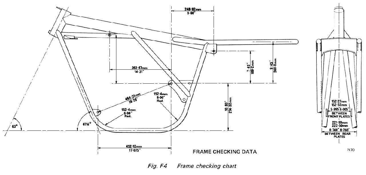 Memorable motorcycle norton commando photos mini chopper frame memorable motorcycle norton commando photos mini chopper frame blueprints trail xcb xemini bike asfbconference2016 Gallery