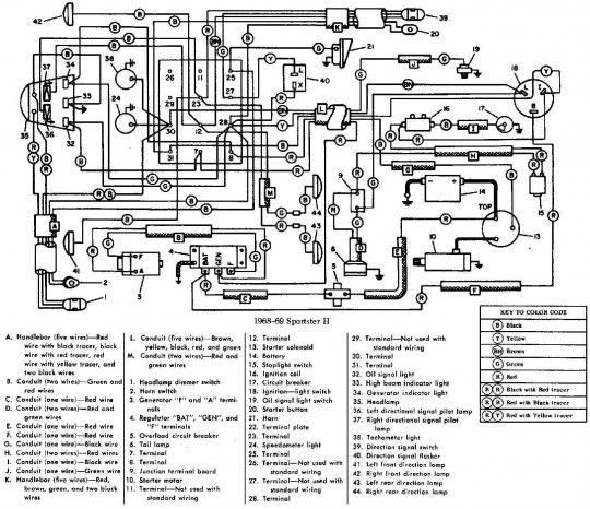 Electrical Wiring Schematic Of 1968 1969 Harley Davidson Sportster