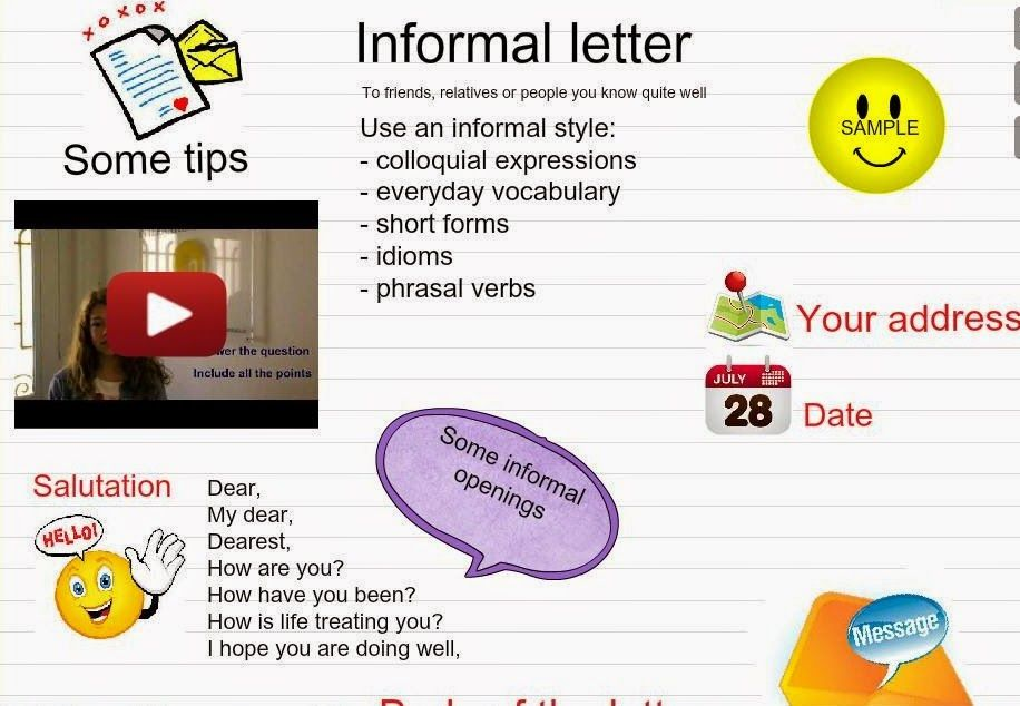 The travelling teachers how to write a letter formal or informal the travelling teachers how to write a letter formal or informal style spiritdancerdesigns Image collections