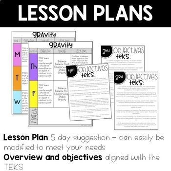 Balance and Gravity Interactive Notebook Science notebooks, Early - lesson plan objectives