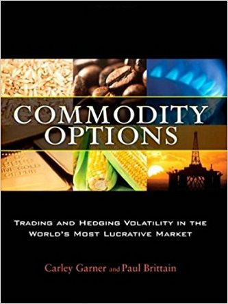 The most traded options in the world