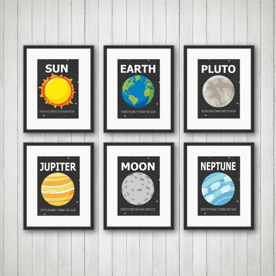 Outer Space Room Decor For Teen: Planet Prints Solar System Boy Or Girls By