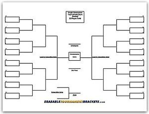 X   Player Single Elimination Tournament Bracket Chart