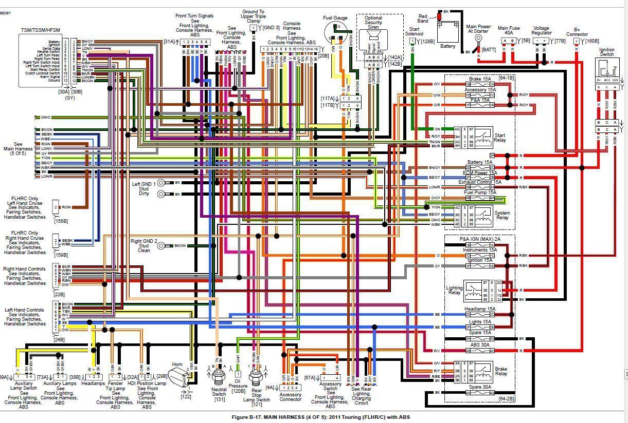 hight resolution of harley davidson radio wiring diagram best free home design idea inspiration