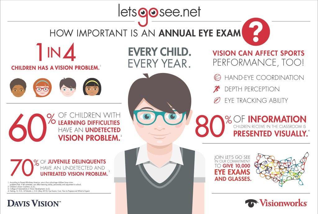 Lets Go See Initiative Children Eye Health Children Eye Care