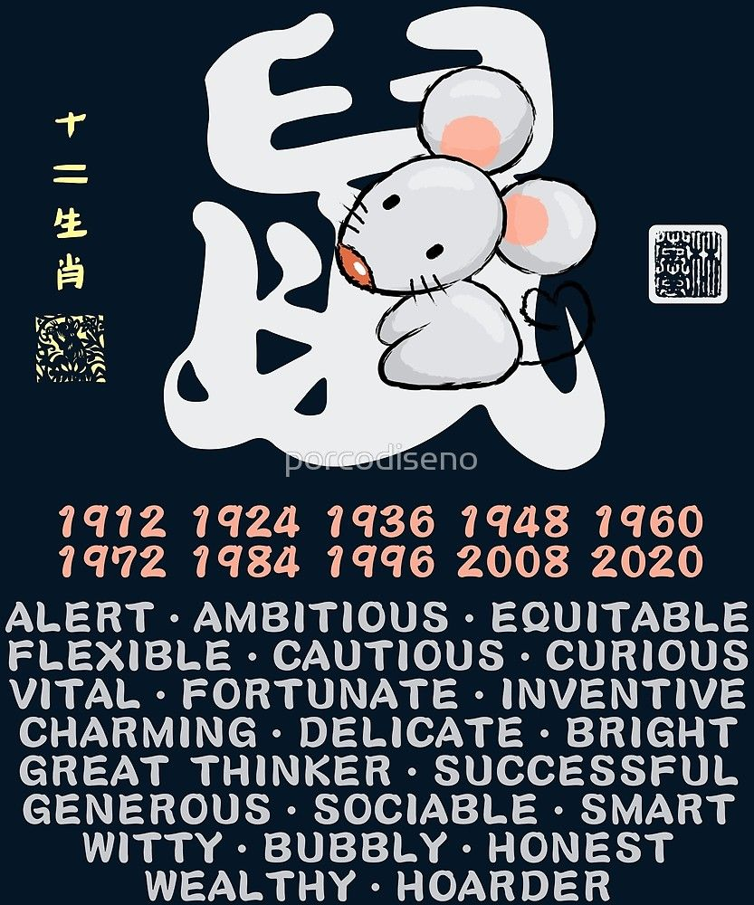 Year Of The Rat 1936 1948 1960 1972 1984 1996 2008 2020 Chinese Zodiac