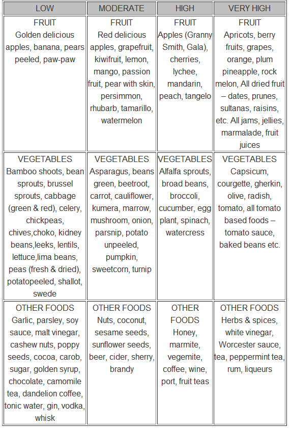 Diet pills pros and cons list photo 3