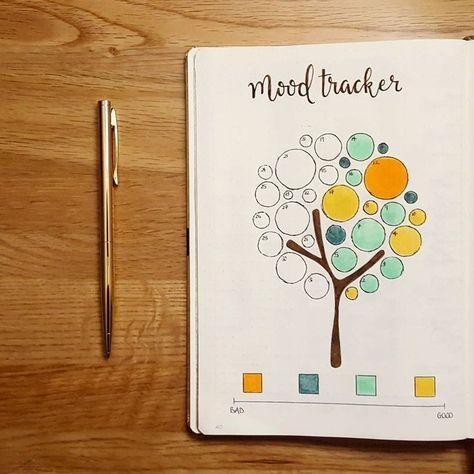 Mir gefällt sehr, wie sich dieser Mood Tracker entwickelt. Ich bin nicht auf das Farbschema verkauft, aber ich liebe diesen Entwurf. Gott sei Dank für Pinterest! •