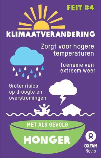 #ClimateChange Voedselbedrijven en klimaatverandering. www.behindthebran... @Darren Vogelsang Novib
