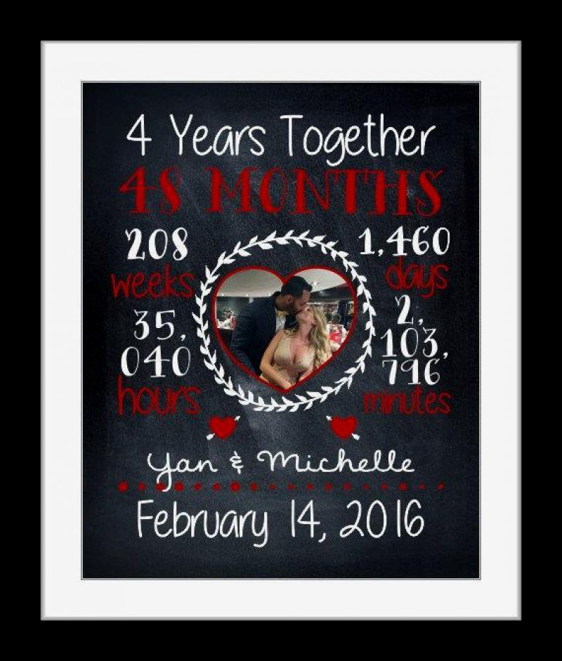 16 Four Year Anniversary Gifts For Her Inspirations Custom Anniversary Gift Anniversary Ideas For Him 4th Year Anniversary Gifts