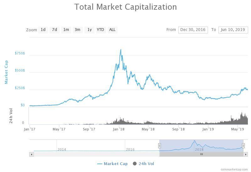 346 Billion Giant Etrade Begins Marketing To Crypto Traders