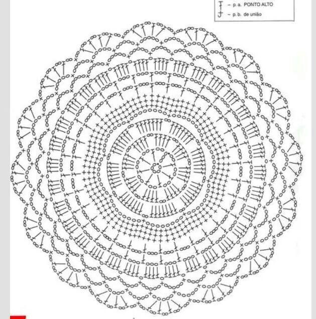התרשים לשטיח קרם | סריגה | Pinterest | Aplicación y Trapillo