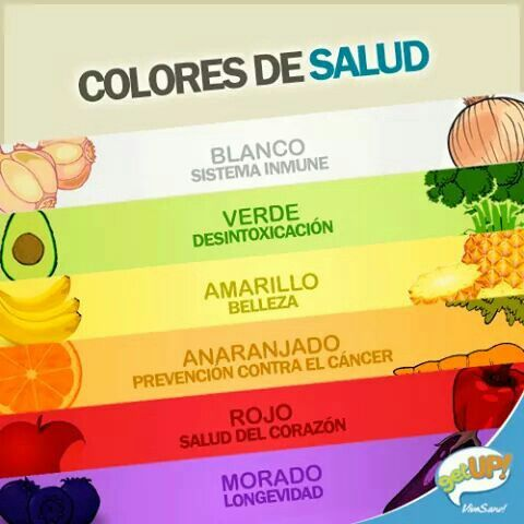 Sigue Los Colores Para La Buena Salud Infographic Health How To Stay Healthy Good To Know