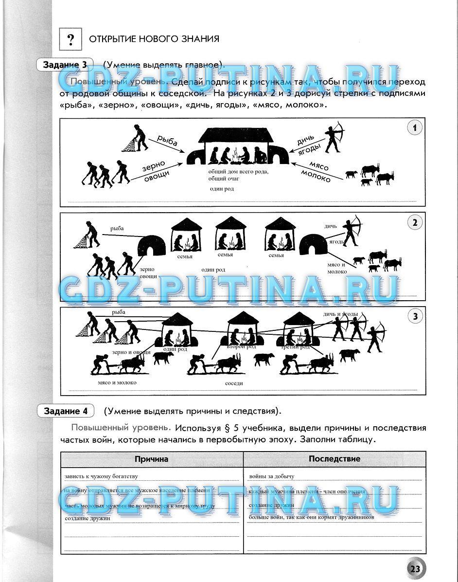 Гдз по биологии к учебнику д.в.колесов р.д.маш и.н.беляев класс