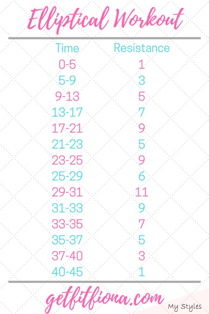 Jul 27, 2019 – In this post I'm sharing an elliptical workout that's perfect for…