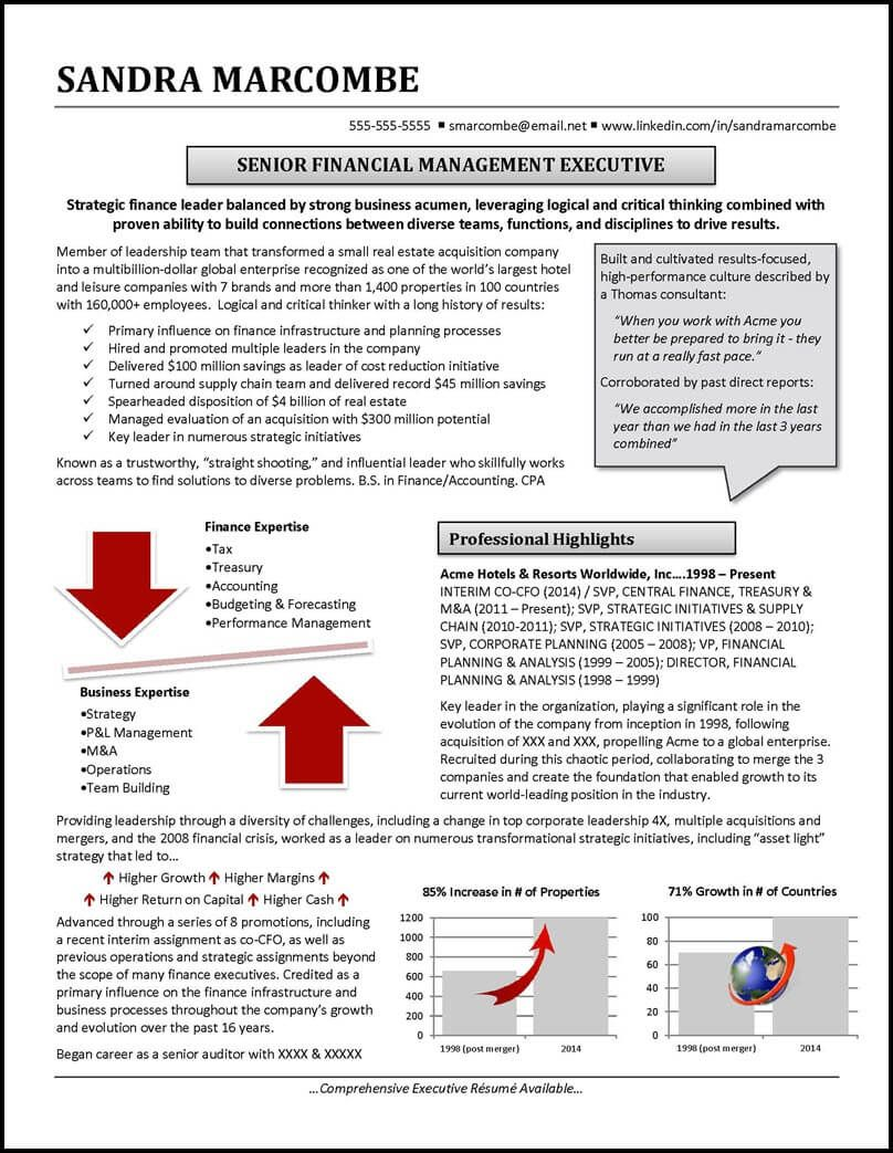 Graphic Resume Value Profile Example 8 Resume Examples Resume