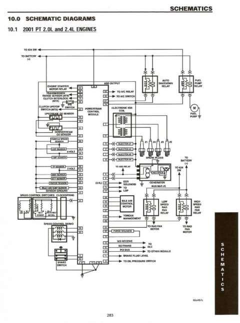 15  2004 Pt Cruiser Electrical Wiring Diagram