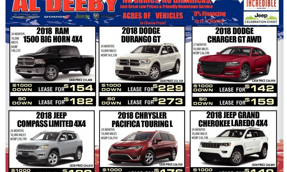 Awesome Auburn Kia Dealership in 2020 Kia, Dealership, Auto
