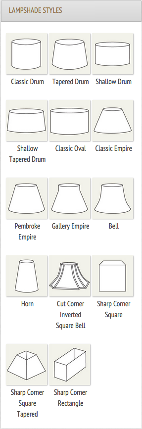 How to measure for luxury lampshades pinterest lampshades lighting terminology lampshade styles lighting lamps shades aloadofball Gallery