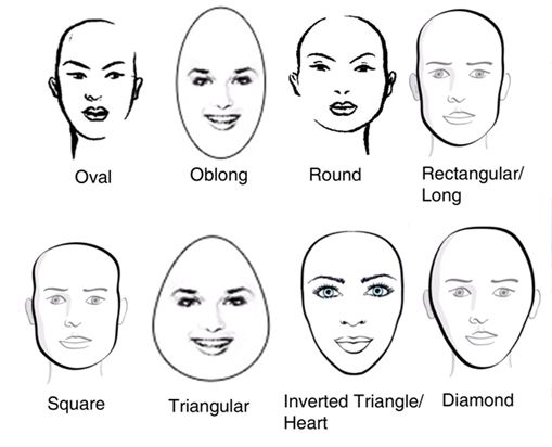 how to know your head shape