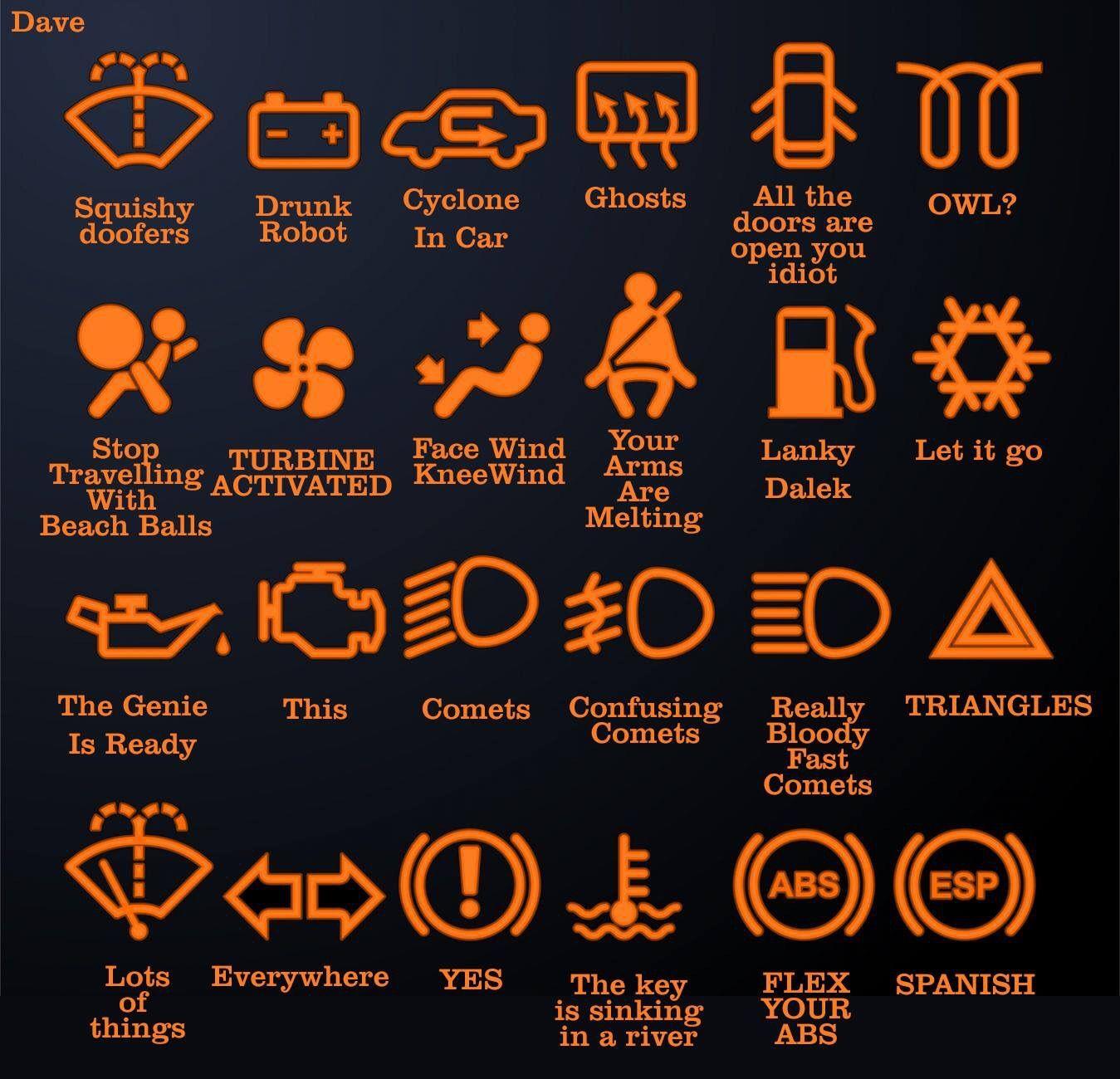 Ever Wondered What Those Lights On Your Dash Mean Car Symbols Dash Lights Car Humor [ 1300 x 1349 Pixel ]