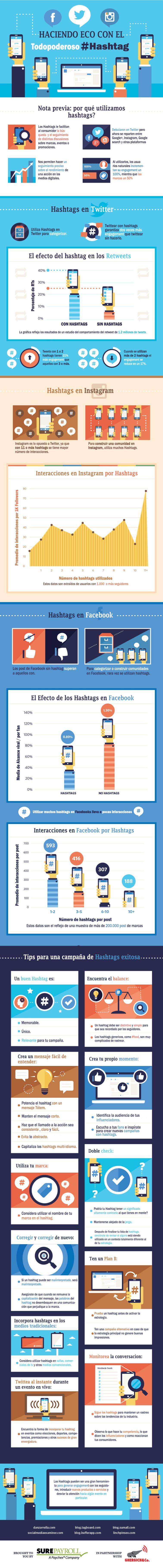 ¿Por qué debemos usar #hashtags en casi cualquier red social? [Infografía].  Un hashtag es una etiqueta que sirve, principalmente, para poner orden entre todos los contenidos que se comparten diariamente en una red social y ayuda a los que la utilizan a encontrar aquella información que buscan.