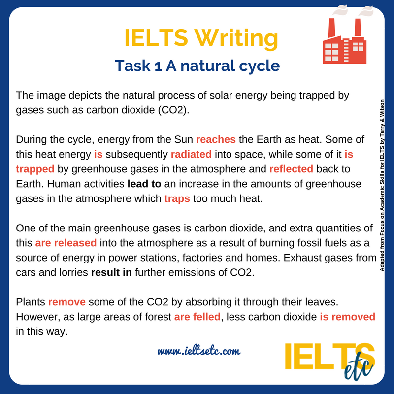 Describing A Cycle Ielt Writing Task1 Tasks Describe The Two Step Proces To Use When Paraphrasing Source