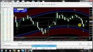How To Trade My Daily Forex Trading Signals In A Right Way Best