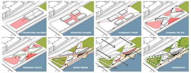 public space architecture thesis