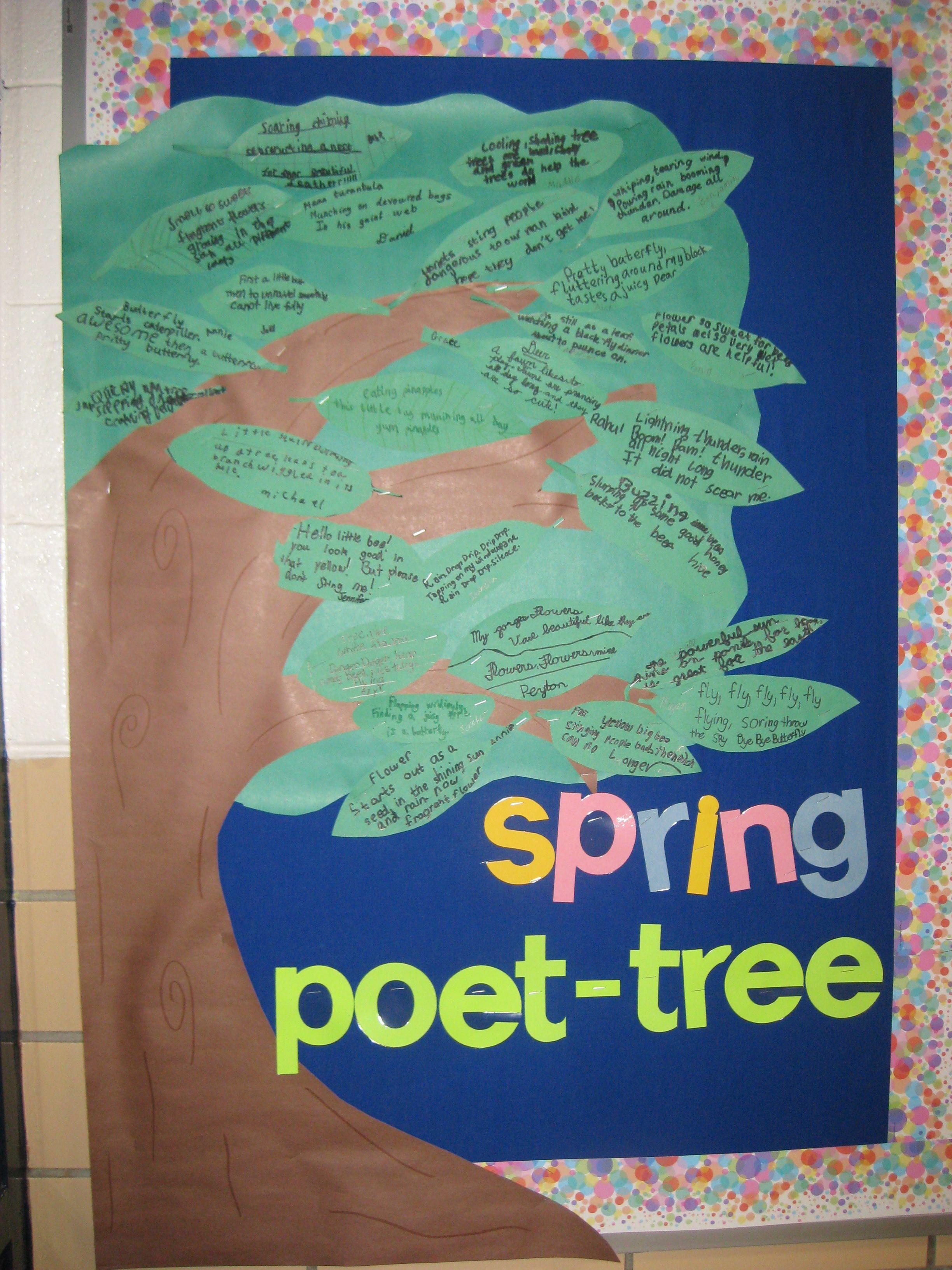 Haikus Written About Spring