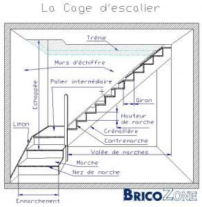 escalier circulaire dimensions recherche google chelle humaine pinterest circulaire. Black Bedroom Furniture Sets. Home Design Ideas