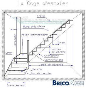 escalier circulaire dimensions recherche google. Black Bedroom Furniture Sets. Home Design Ideas