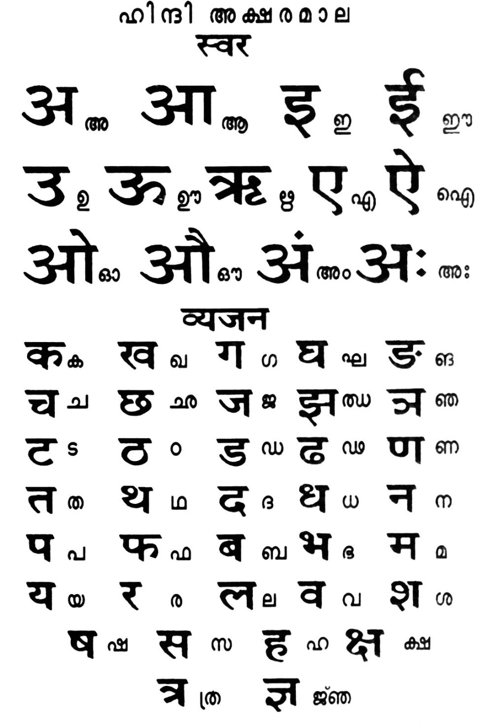 Pin By Rajeev S On Paper Hindi Alphabet Alphabet Worksheets Language Worksheets [ 1465 x 1000 Pixel ]