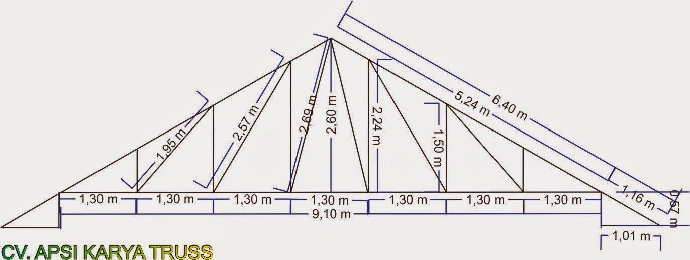 Harga Baja Ringan 9 Meter Tukang Bajaringan Ciamis