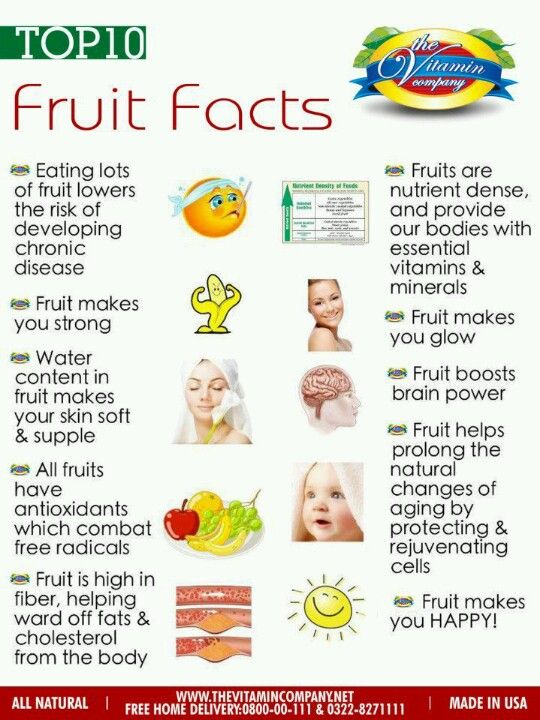 Fruit fact | Health | Pinterest | Fruit facts, Fruit and Facts