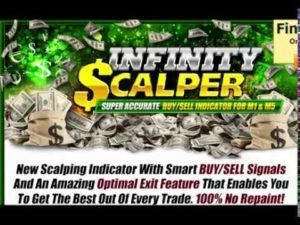 Brand New Forex Scalping Indicator How To Get The Best Out Of