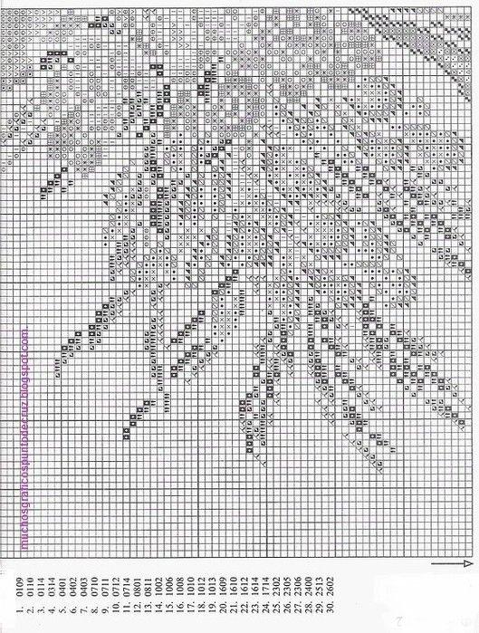 africana-women-4.jpg 529×699 piksel