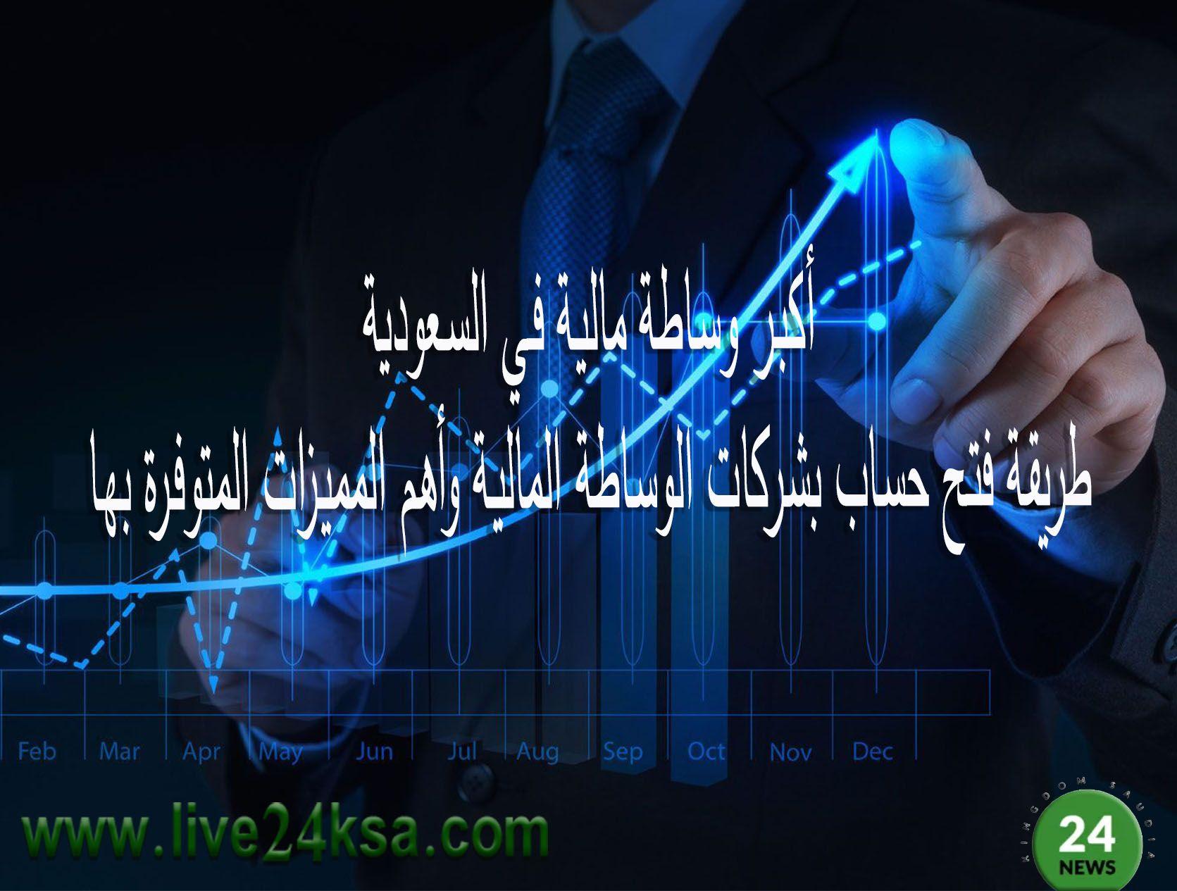 أكبر وساطة مالية في السعودية طريقة فتح حساب بشركات الوساطة المالية وأهم المميزات المتوفرة بها Blog Posts Post Trading