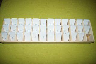"""Making Montessori Ours"": DIY Make a Montessori Printed Alphabet & Box"