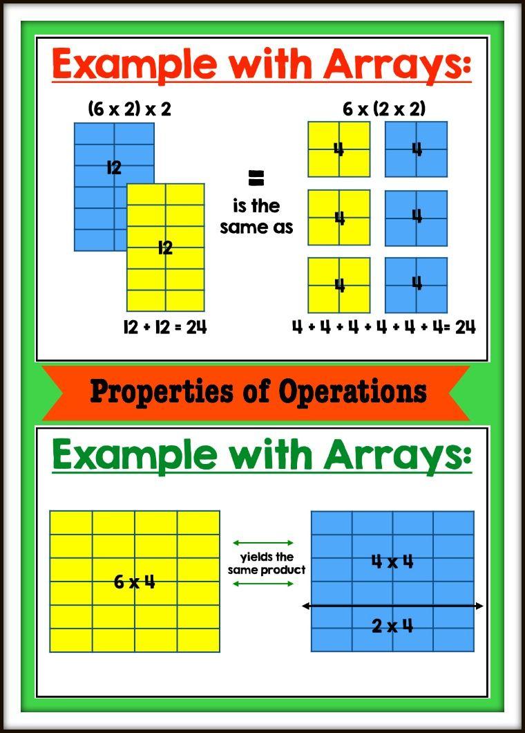 Properties Of Operations Multiplication Properties Of Multiplication Upper Elementary Math Third Grade Math