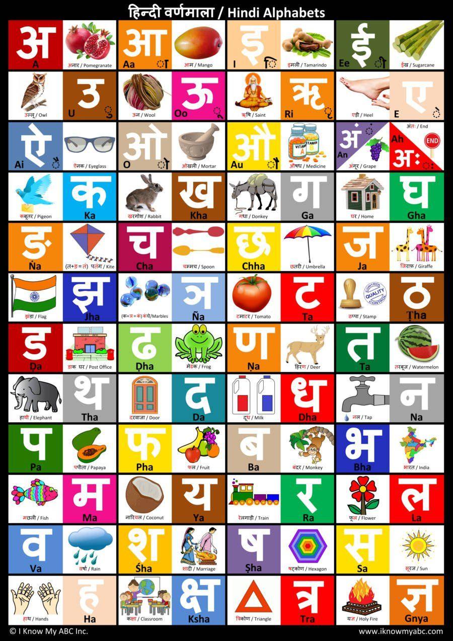 I Know My Abc Inc Hindi Alphabet Hindi Language Learning Alphabet Writing [ 1274 x 900 Pixel ]