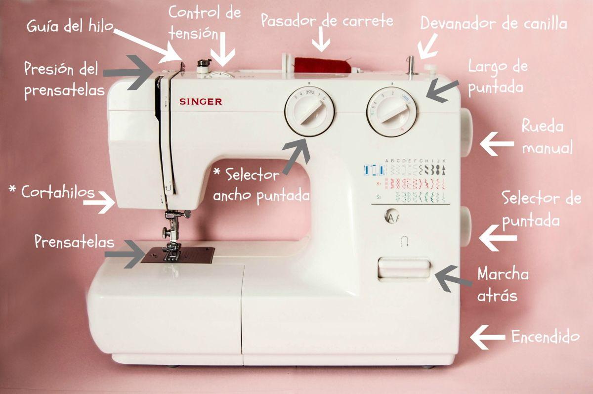 ¡Aprende a coser! Primera lección: partes de la máquina.