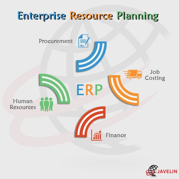 Insurance Support Services In 2020 Business Process Outsourcing Bpo Business Solutions