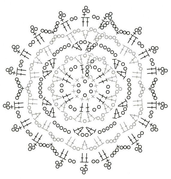 Pin de Pawel Dolatowski en Crochet - snowflakes | Pinterest