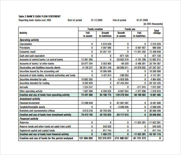 Image result for bank statement Money and Finance Pinterest - financial report template