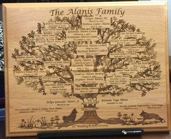 Custom Laser Engraved Family Tree Plaques Family Tree