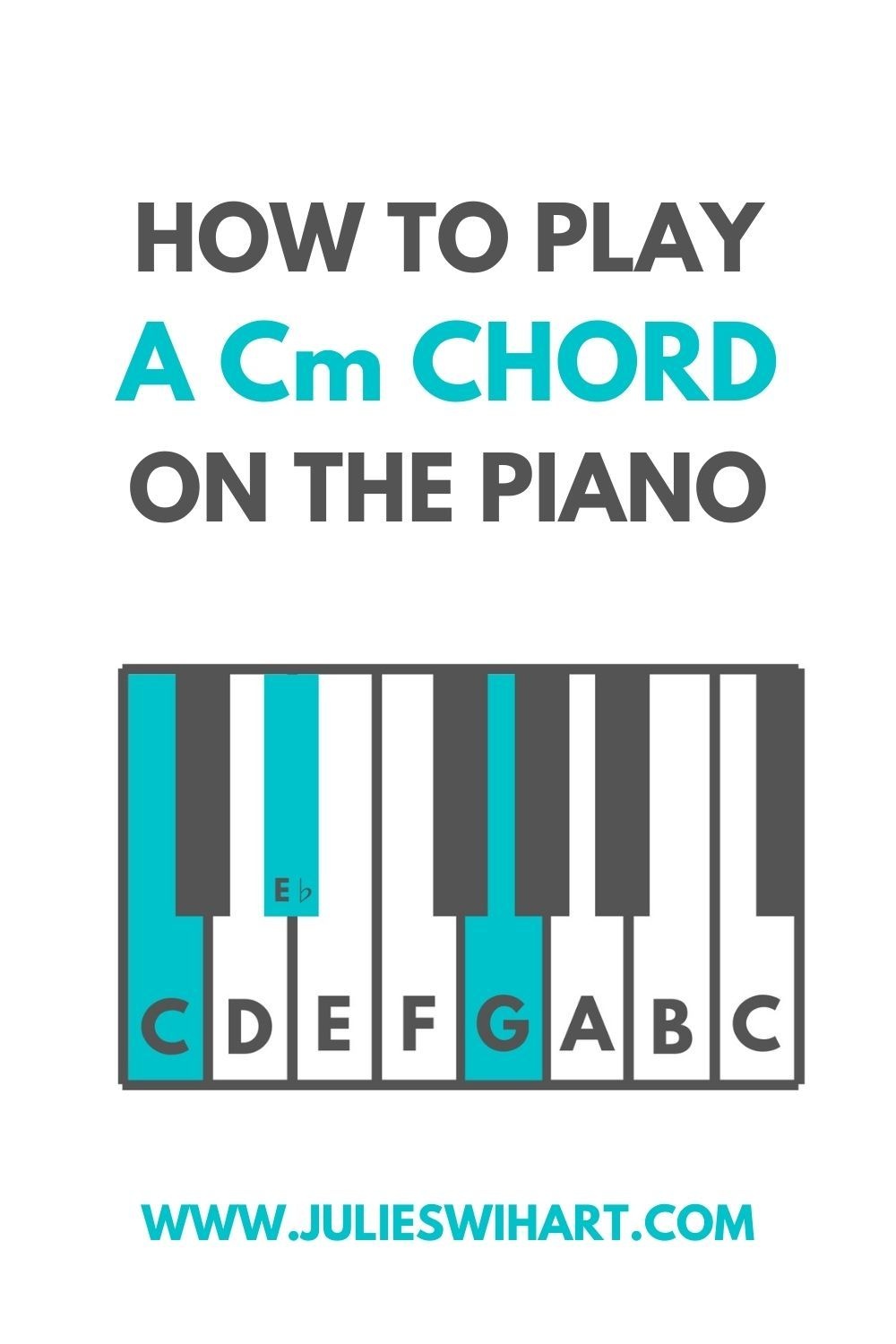 How to Play a Cm Chord on the Piano   Learn piano chords, Learn ...