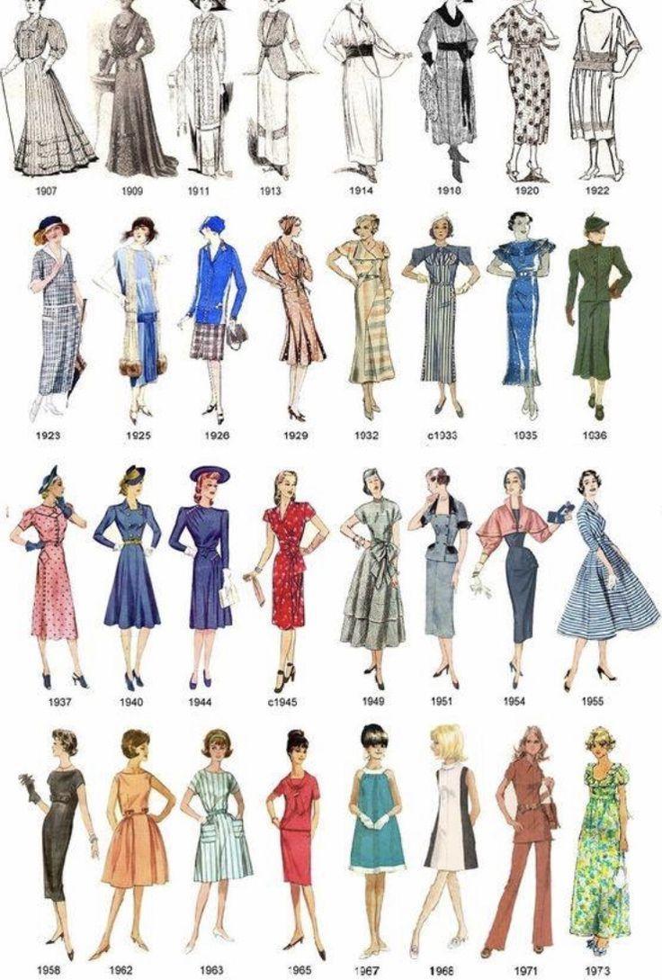 Pinup Vintage Retro Pinupstyle Vintagestyle Retrostyle Pinupfashion Retrofashion Vintagefashion Rockab Fashion Infographic Fashion Historical Fashion