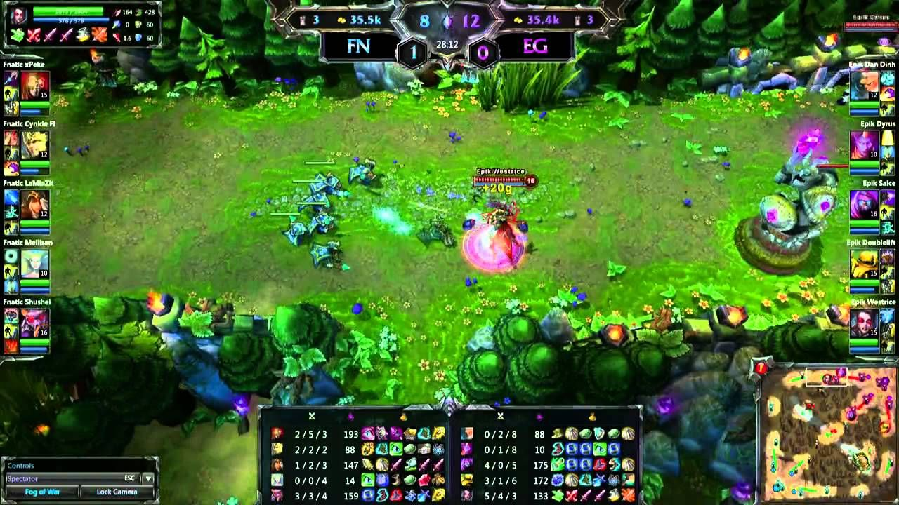 Pin by Scarlet Nossna on League of Legends | League of legends, One