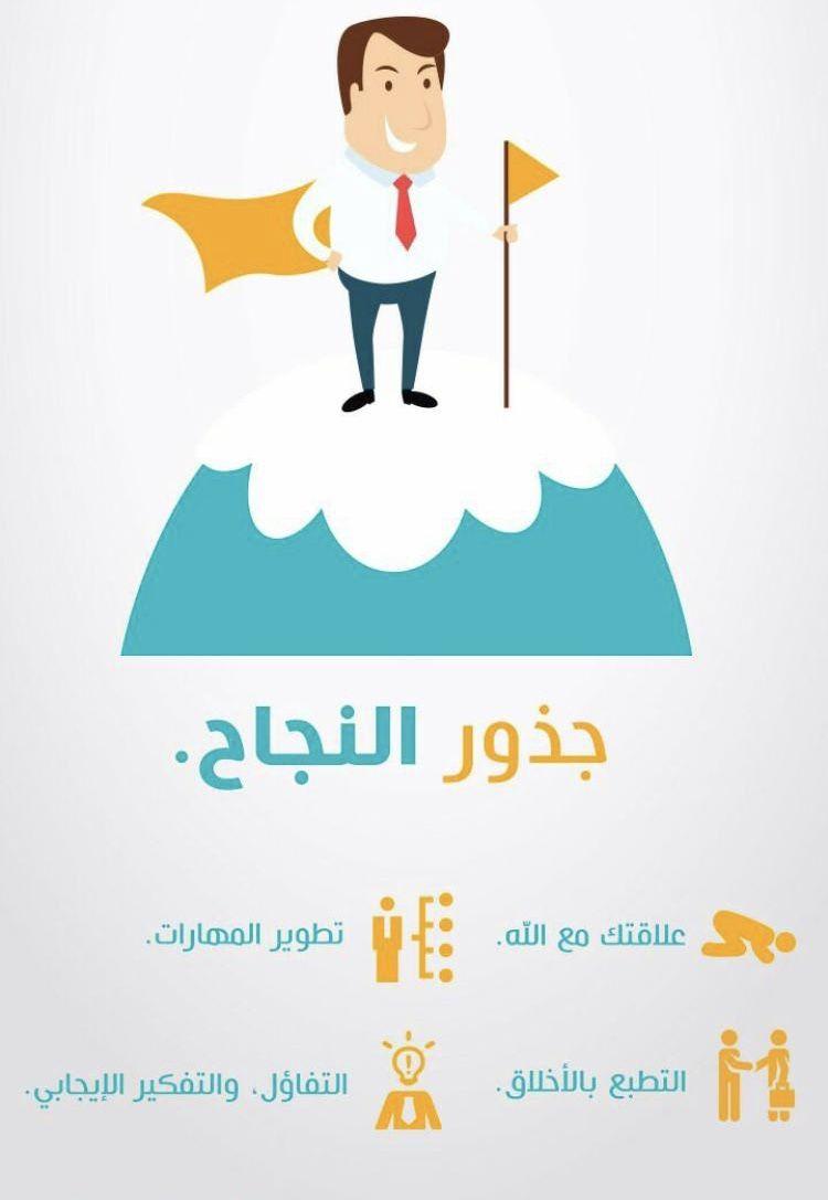 النجاح تطوير الذات الثقة الإيجابية المهارات الإيمان Diy And Crafts Poster Crafts
